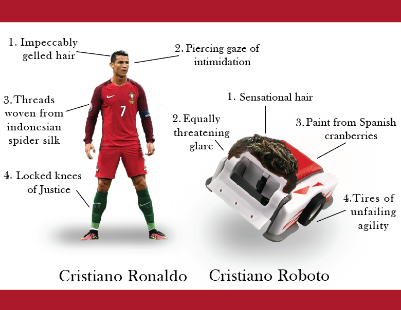 comparison of Cristiano Ronaldo to a soccer bot